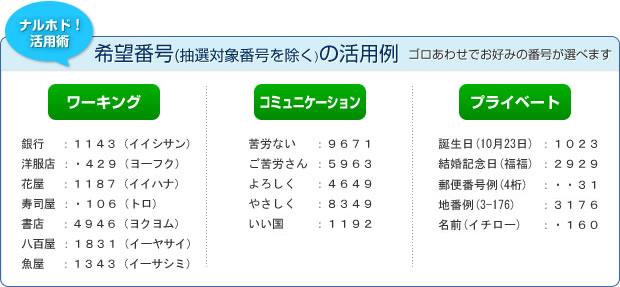 http://daijiren.or.jp/number/img/number_order-image04.jpg